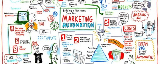 Gratis overzicht marketing automatisering tools